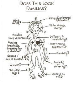 anxiety symptoms | menu agoraphobia anxiety bi polar bullying coping crying denial ...