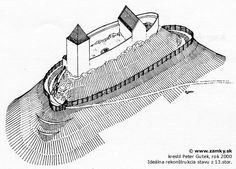 Rudno Castle.Slovakia. Perished castle Relatively extensive upland castle in Rudno nad Hronom -Ivankovo ​​' had stone walls, tower, palace and a tank. The final folded. before the 1,283th.