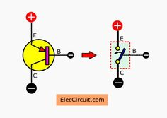 PNP transistor working looks like negative switches Simple Electronics, Electronics Storage, Electronics Components, Electronics Projects, Basic Electronic Circuits, Electronic Schematics, Electronic Parts, Circuit Board Design, Ohms Law