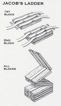 "Let's depart from the outdoor furniture plans for a minute. Here is a simple plan for a Jacob's Ladder. If you don't know what a Jacobs ladder, you will certainly recognize it once you see the toy. You will probably proclaim ""so that is what it is called"". This is..."