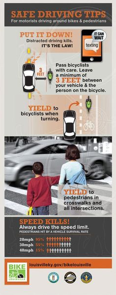Simple Safe Driving Tips - for motorists driving around bikes & pedestrians Safe Driving Tips, Driving Rules, Driving Safety, Driving Test, Car Safety Tips, Distracted Driving, Teen Driver, Morris, Driving School
