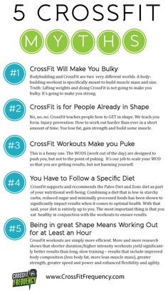 5 False myths about crossfit  #crossfit misconceptions #crossfit myths http://crossfitfrequency.com/blog_wod_article.php?Top-5-False-Myths-About-CrossFit-122