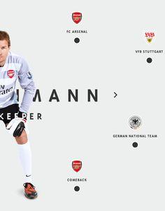Jens Lehmann – Official Website