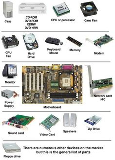 components of a computer -common computer hardware components include the keyboa. components of a computer -common computer hardware components include the keyboard, mouse, microphone, scanner, webc Computer Basics, Computer Build, Computer Repair, Computer Technology, Gaming Computer, Computer Science, Basic Computer Programming, Computer Chip, Teaching Technology