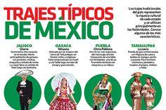 #Infografia Trajes típicos de México