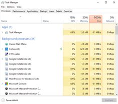 Use Ctrl-Shift-Esc for quick access to the Task Manager - CNET