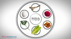 Learn what goes on the Seder plate and why. #Passover