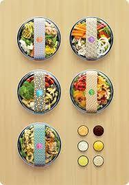 Resultado de imagem para embalagem para salada delivery