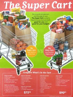 Do a quick comparison of these two shopping carts, and it's easy to see which one is good for you - and good for your budget! #groceries