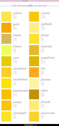 Shades Of Yellow Color Names For Your Inspiration Colour Schemes, Color Trends, Color Combos, Color Patterns, Ninetales Pokemon, Stoff Design, Fashion Vocabulary, Colour Board, Shades Of Yellow