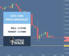 #AUD/USD Price Breakout. Sell : 0.75180 Target : 0.75980 #Wetalktrade #Forex #Trading #ForexSignals