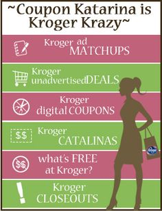 Kroger Weekly Ad with Coupon Matchups Week Of 12/26