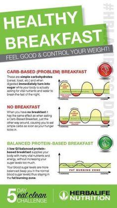 Healthy Breakfast 8975956964