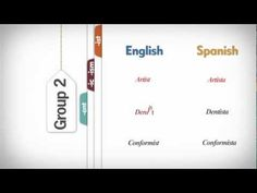 Increase Your Spanish Vocabulary Quickly With These Simple Language Modifications - YouTube