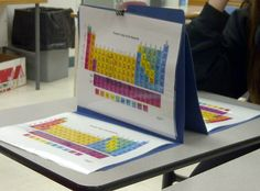 There is nothing like Periodic Table Battleship to get them practicing the periodic table :)   Update!  When I do this I split the class into pairs and give them the set up.  I would start off...