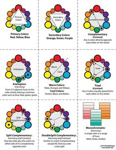 Image Result For Wheel Of Paint Colours Colour Wheel Pinterest