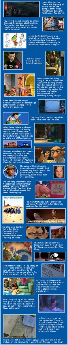 Facts about Toy Story...