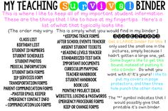 How do you organize YOUR teaching binder? Binder Organization: 101