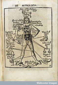 1503 De Astrologia. Astrological Man:
