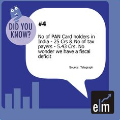 This pin gives a quick comparison between Pan card holders and tax payers in India.