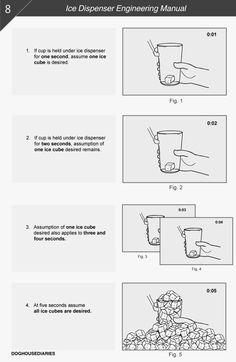 Ice Dispenser Engineering Manual.