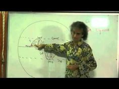 Cell Salt Birthchart Santos Bonacci ~ 12 minute video on the 12 Cell Salts and Bio-astrology in birth chart.