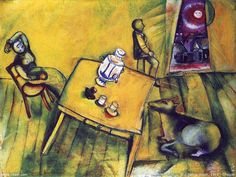 Chagall - The Yellow Room
