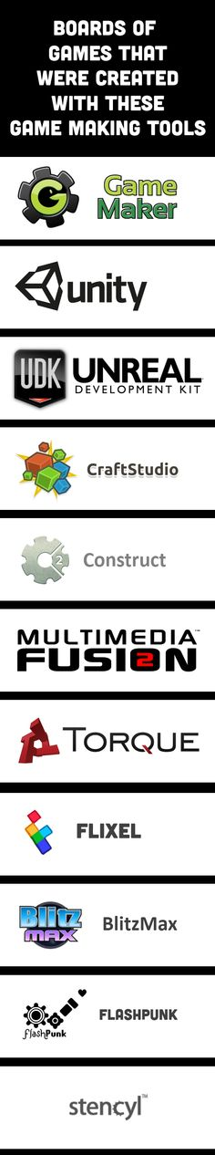 I have just created a few boards that showcase games that were created with: GameMaker, Unity, UDK, CraftStudio, Construct, MMF2, Torque, Flixel, BlitzMax, FlashPunk, Stencyl...   Enjoy :)  https://pinterest.com/pixelprospector/