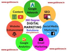 Best Company to provide Digital Marketing Consulting Services Pune, India We specialize in Design, Implementing and Execution of Digital Marketing Strategies Best Digital Marketing Company, Digital Media Marketing, Digital Marketing Strategy, Mobile Marketing, Digital Marketing Services, Marketing Strategies, Inbound Marketing, Email Marketing, Social Media Marketing