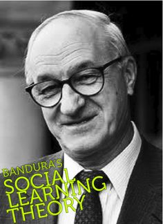 Social Learning Theory - An Overview of Bandura's Social ...