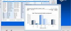 QI – odborník na servis a údržbu Bar Chart, Blog, Bar Graphs, Blogging