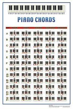 Piano Chords Poster