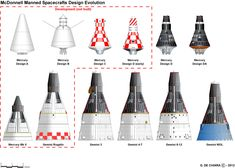 command module pilot - supraspectra: Some images of Gemini spacecraft. Apollo Space Program, Nasa Space Program, Space Projects, Space Crafts, Project Gemini, Soyuz Spacecraft, Historical Concepts, Project Mercury, Apollo Missions