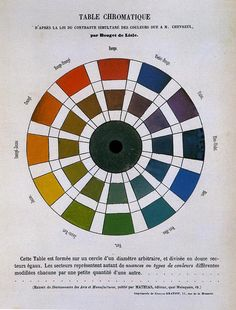 Rouget de Lisle Chromagraphie, Paris 1838, the Chromatic Table