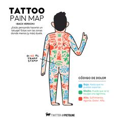 Tattoo Pain Map - Back Version