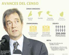 Avances del censo agropecuario #Agrícola