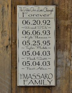 The dates our lives were changed forever Important Dates Wood Sign Anniversary Gift Family Sign Important Date Sign Anniversary Important Dates Sign, Iron Anniversary Gifts, Scrabble Wall, Paint Colors For Home, Valentines Day Party, Sentimental Gifts, Family Signs, Diy Signs, Name Signs