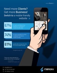 Get more Business through Mobile-friendly website.