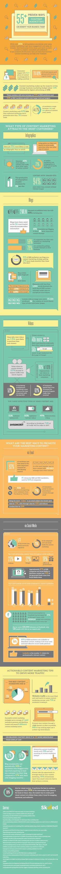 55+ Proven Ways Content Marketing Can Help Your Business (infographic)