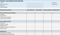 Contractor Performance Report Download For Sample Project Plan