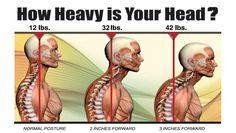 http://www.atlasfirstchiro.com/ #Chiropractor #Chiropractic #AtlasFirst