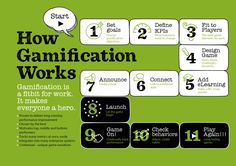 The steps to implement and optimize gamification for work
