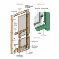 How to Build a Screen Door - DIY Screen Door | Screens, Doors and ...