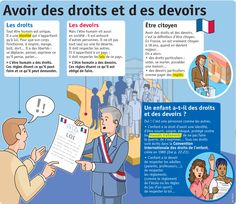 Fiche exposés : Avoir des droits et des devoirs French Poems, Ap French, French Phrases, French History, French Class, French Lessons, Learn French, French Politics, French Conversation