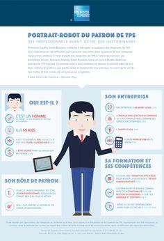 Infographie | Infographie: à quoi ressemble un patron de TPE ?