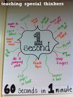 Teaching Special Thinkers: Telling Time is EASY PEASY