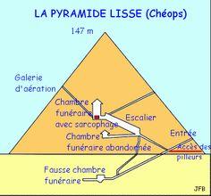 La grande pyramide de Kheops | Egypte Antique | Pinterest