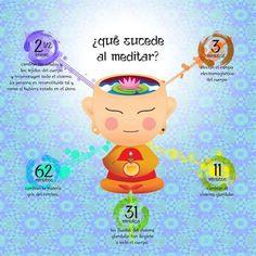 ¿ Como meditar ?