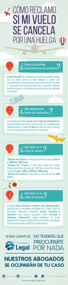 Infografía de Consejero Legal en la que te contamos cómo reclamar un vuelo cancela ¿qué es lo que puedes hacer? ¿cuál es la indemnización?