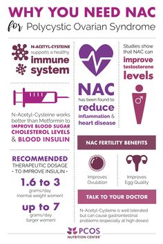Researach shows NAC offers numerous benefits to PCOS women and could work better than Metofrmin. Pcos Vitamins, Pcos And Diabetes, Female Hormone Imbalance, Pcos Diet Plan, Pcos Symptoms, Polycystic Ovarian Syndrome, Diabetes Treatment, Endometriosis, Health Remedies